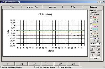 Oxymax Data Graph