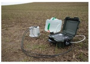 Field Measurements of Ksf