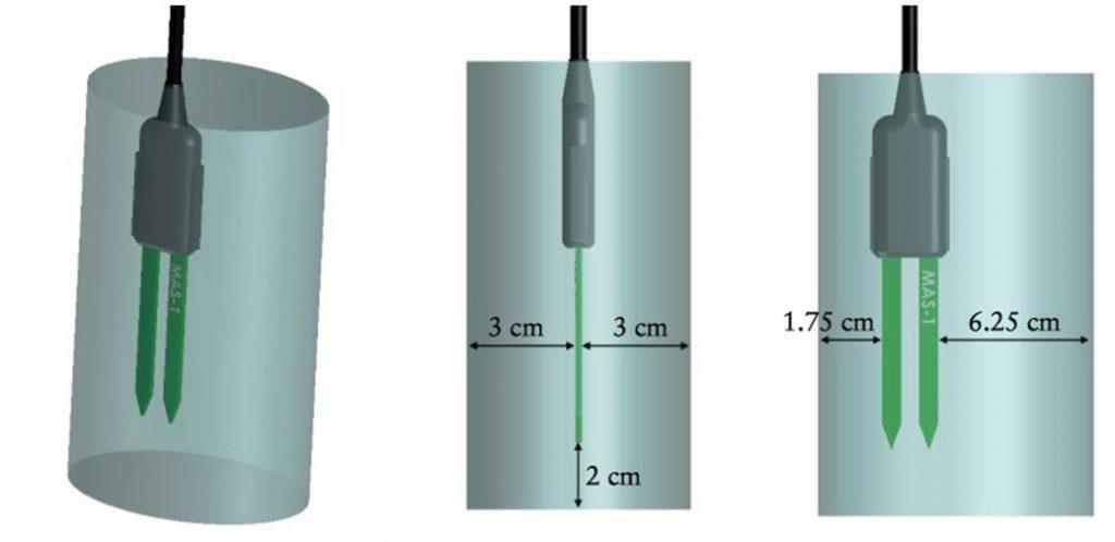 METER Group MAS-1 4-20 mA sensor