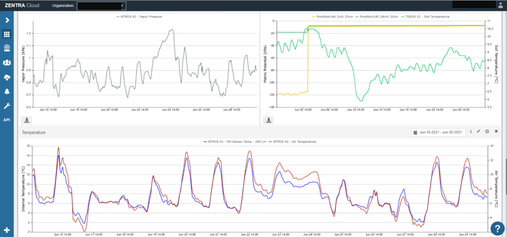 Zentra ZL6 data management